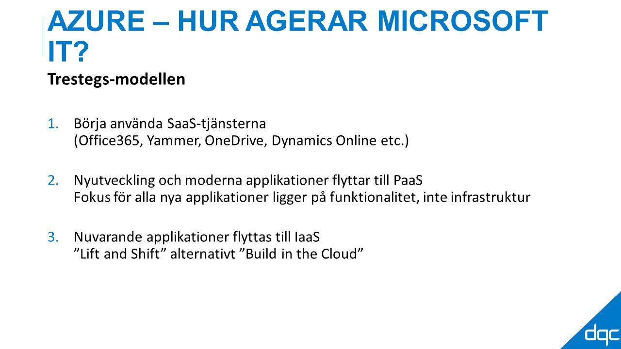 AZURE – HUR AGERAR MICROSOFT IT? Trestegs-modellen 1.Börja använda SaaS-tjänsterna (Office365, Yammer, OneDrive, Dynamics Online etc.) 2.Nyutveckling