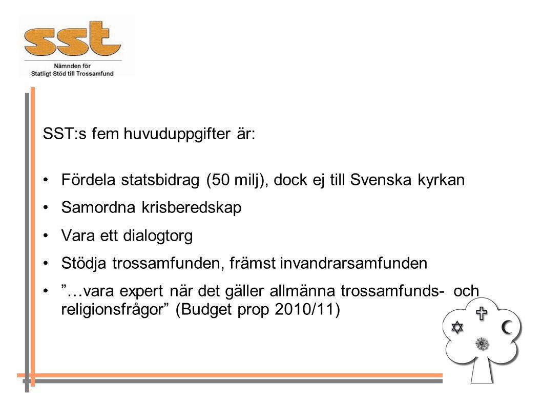Stödet kom 1971 efter Alva Myrdals nedlagda stat-kyrka utredning.