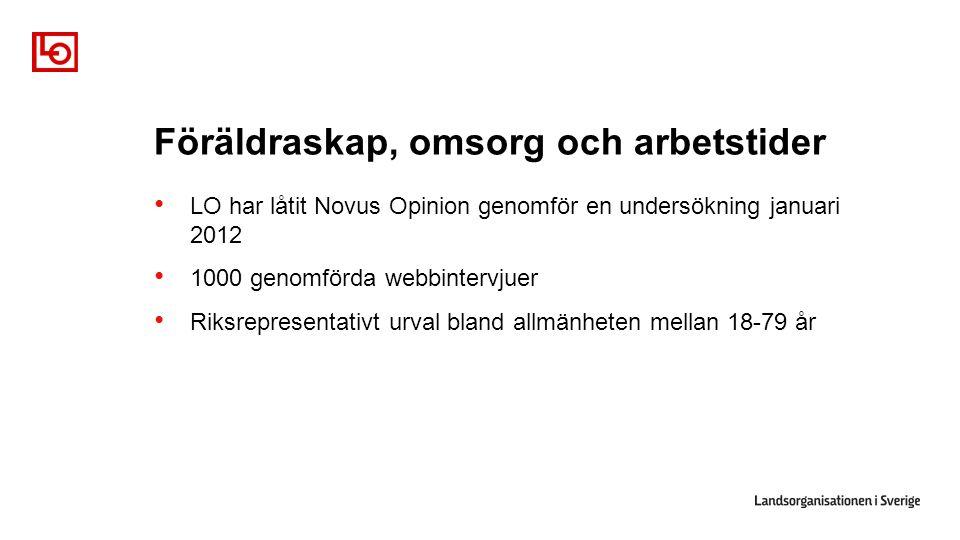 Föräldraskap, omsorg och arbetstider LO har låtit Novus Opinion genomför en undersökning januari 2012 1000 genomförda webbintervjuer Riksrepresentativt urval bland allmänheten mellan 18-79 år