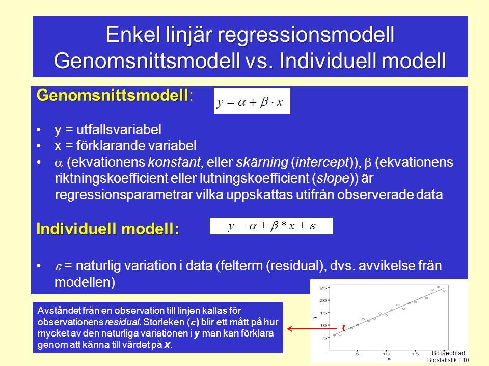Enkel linjär regressionsmodell Genomsnittsmodell vs.