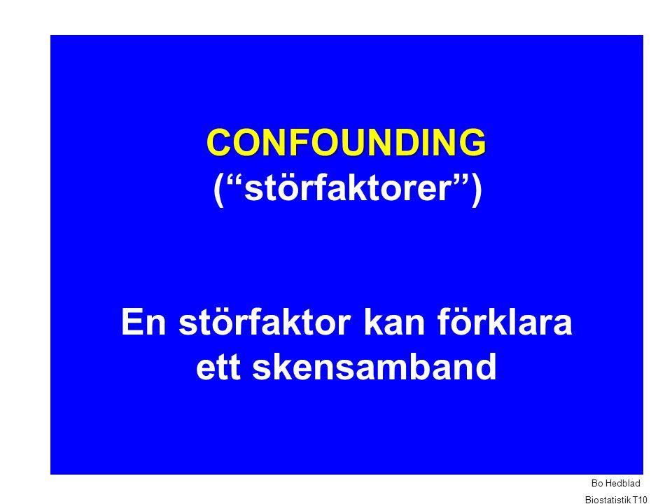 CONFOUNDING CONFOUNDING ( störfaktorer ) En störfaktor kan förklara ett skensamband Bo Hedblad Biostatistik T10