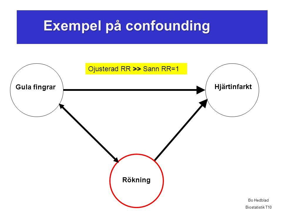 Exempel på confounding Gula fingrar Rökning >> Ojusterad RR >> Sann RR=1 Hjärtinfarkt Bo Hedblad Biostatistik T10