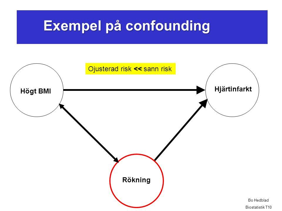 Exempel på confounding Hjärtinfarkt Högt BMI Rökning << Ojusterad risk << sann risk Bo Hedblad Biostatistik T10