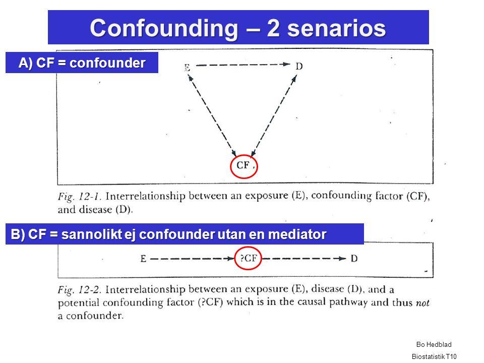 Confounding – 2 senarios A) CF = confounder B) CF = sannolikt ej confounder utan en mediator Bo Hedblad Biostatistik T10
