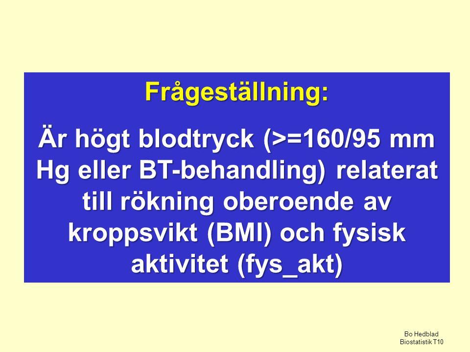 Frågeställning: Är högt blodtryck (>=160/95 mm Hg eller BT-behandling) relaterat till rökning oberoende av kroppsvikt (BMI) och fysisk aktivitet (fys_akt) Bo Hedblad Biostatistik T10