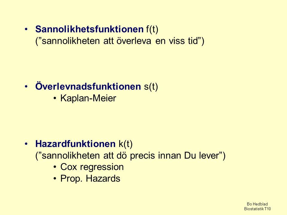 Sannolikhetsfunktionen f(t) ( sannolikheten att överleva en viss tid ) Överlevnadsfunktionen s(t) Kaplan-Meier Hazardfunktionen k(t) ( sannolikheten att dö precis innan Du lever ) Cox regression Prop.