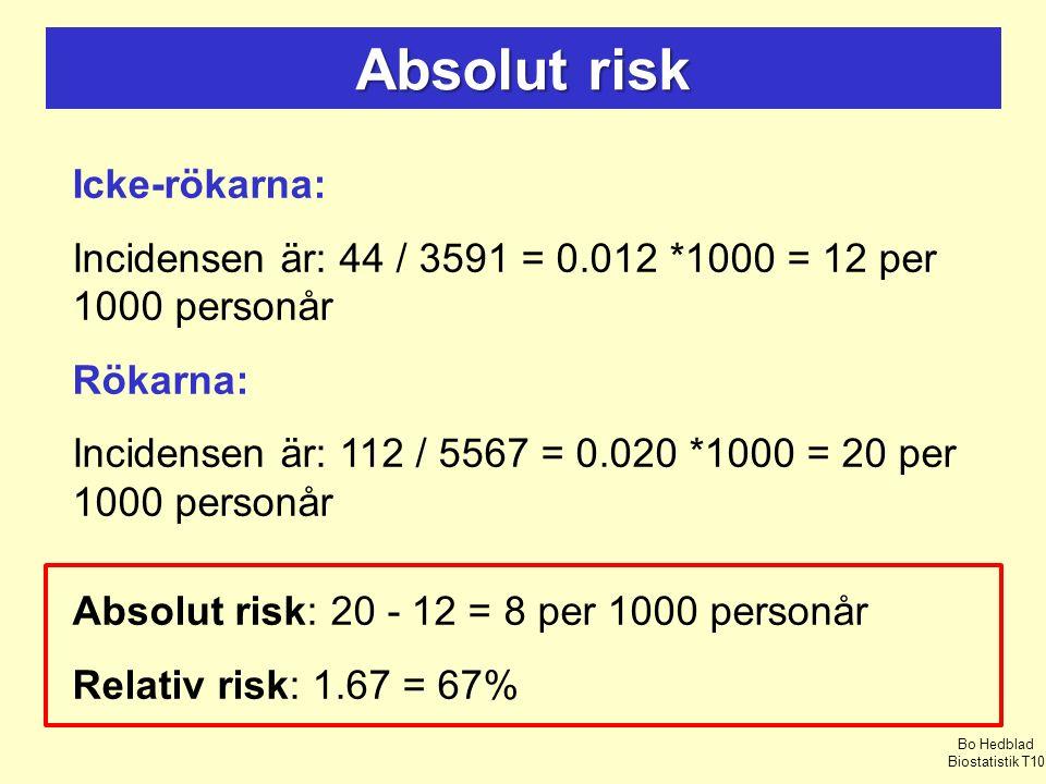 Absolut risk Icke-rökarna: Incidensen är: 44 / 3591 = 0.012 *1000 = 12 per 1000 personår Rökarna: Incidensen är: 112 / 5567 = 0.020 *1000 = 20 per 1000 personår Absolut risk: 20 - 12 = 8 per 1000 personår Relativ risk: 1.67 = 67% Bo Hedblad Biostatistik T10