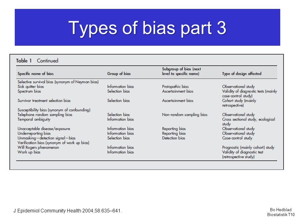 Types of bias part 3 J Epidemiol Community Health 2004;58:635–641. Bo Hedblad Biostatistik T10