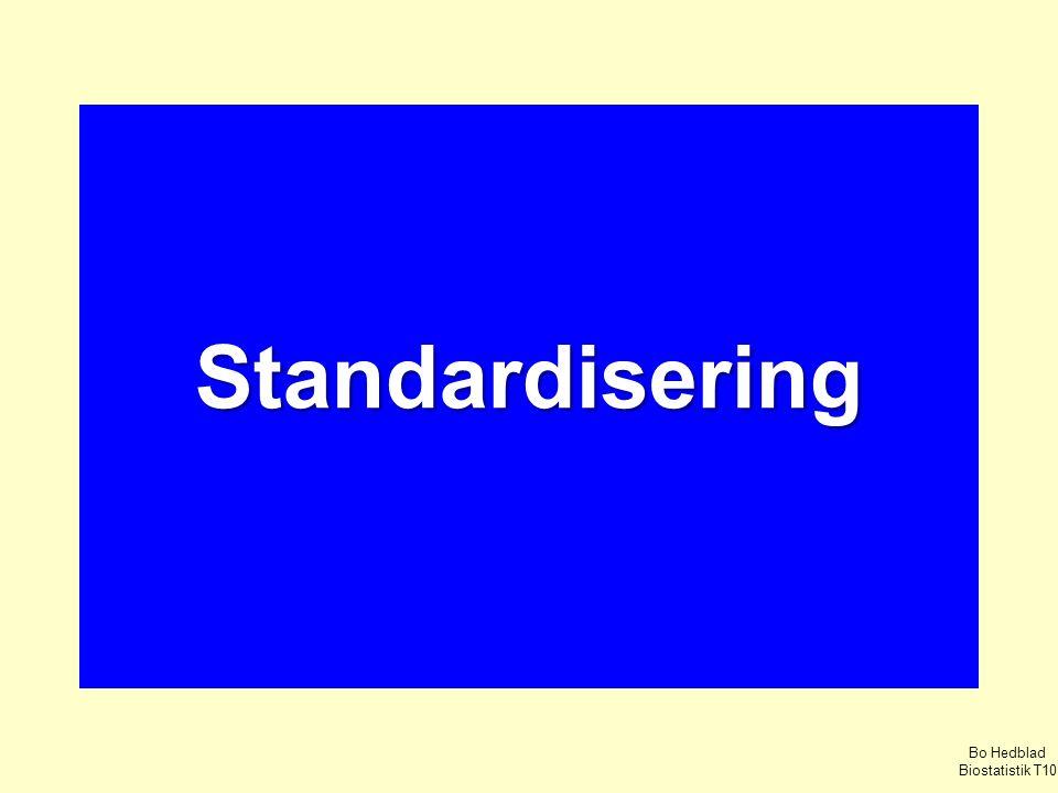 Standardisering Bo Hedblad Biostatistik T10