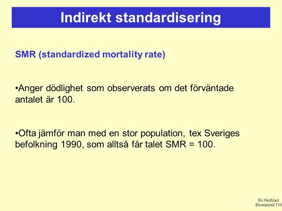 SMR (standardized mortality rate) Anger dödlighet som observerats om det förväntade antalet är 100.