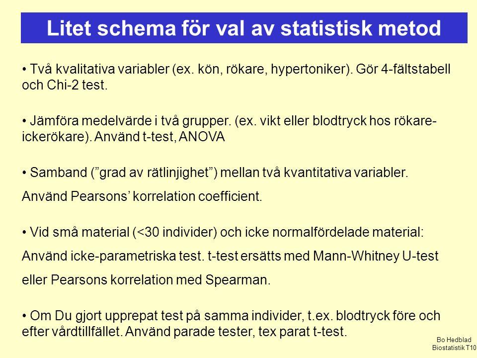 Två kvalitativa variabler (ex.kön, rökare, hypertoniker).