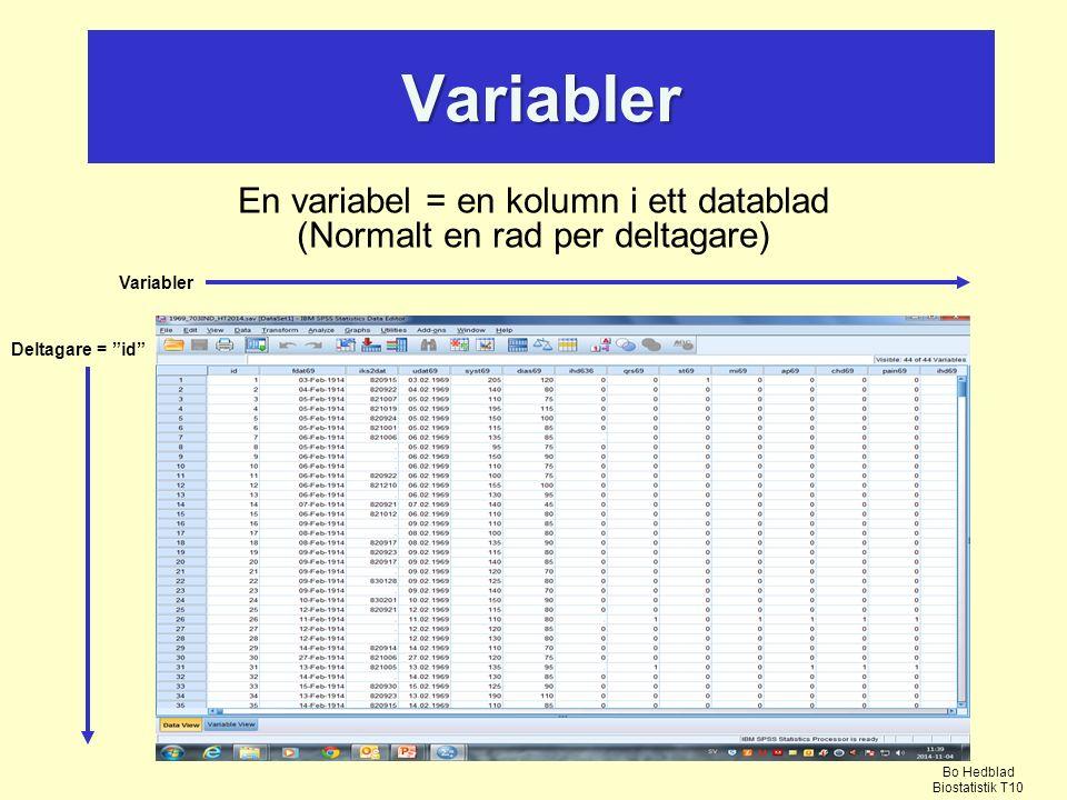 En variabel = en kolumn i ett datablad (Normalt en rad per deltagare) Variabler Deltagare = id Variabler Bo Hedblad Biostatistik T10