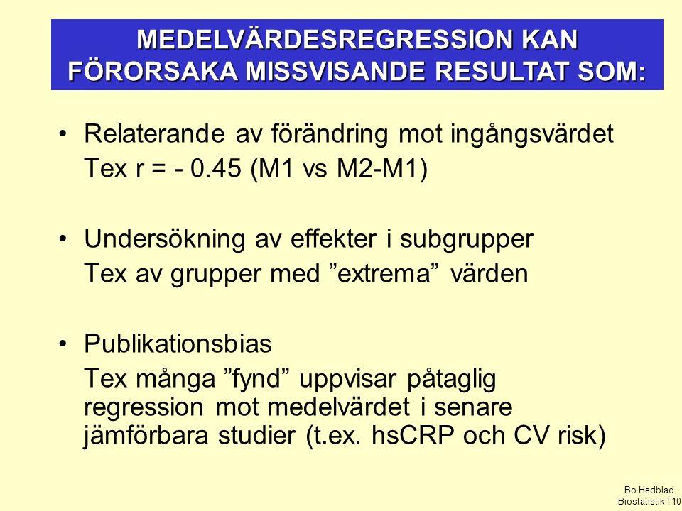 MEDELVÄRDESREGRESSION KAN FÖRORSAKA MISSVISANDE RESULTAT SOM: Relaterande av förändring mot ingångsvärdet Tex r = - 0.45 (M1 vs M2-M1) Undersökning av effekter i subgrupper Tex av grupper med extrema värden Publikationsbias Tex många fynd uppvisar påtaglig regression mot medelvärdet i senare jämförbara studier (t.ex.