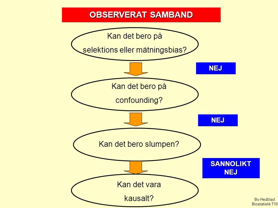 OBSERVERAT SAMBAND Kan det bero på selektions eller mätningsbias.