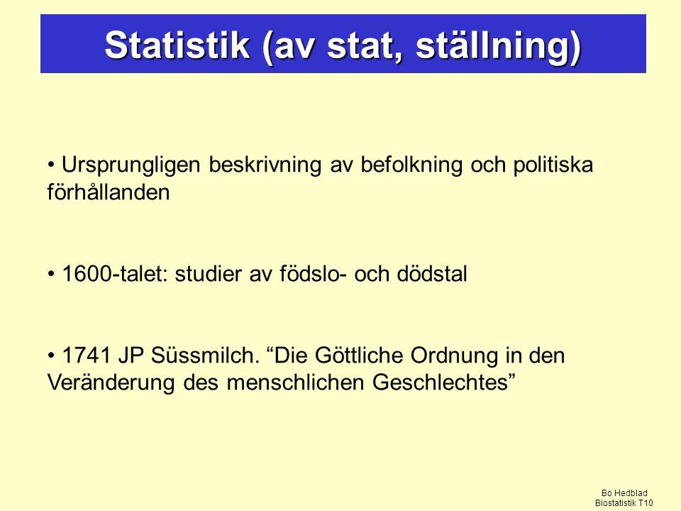 Ursprungligen beskrivning av befolkning och politiska förhållanden 1600-talet: studier av födslo- och dödstal 1741 JP Süssmilch.