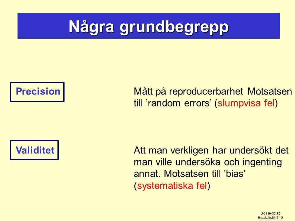 PrecisionMått på reproducerbarhet Motsatsen till 'random errors' (slumpvisa fel) Validitet Att man verkligen har undersökt det man ville undersöka och ingenting annat.