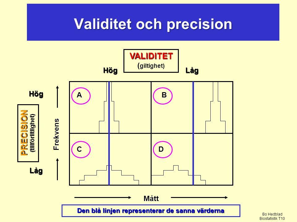 Validitet och precision PRECISION PRECISION (tillförlitlighet) VALIDITET VALIDITET ( giltighet) Hög Låg HögLåg Frekvens Mått AB CD Den blå linjen representerar de sanna värderna Bo Hedblad Biostatistik T10