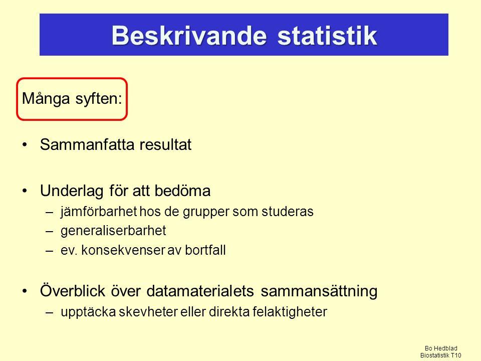 Beskrivande statistik Många syften: Sammanfatta resultat Underlag för att bedöma –jämförbarhet hos de grupper som studeras –generaliserbarhet –ev.