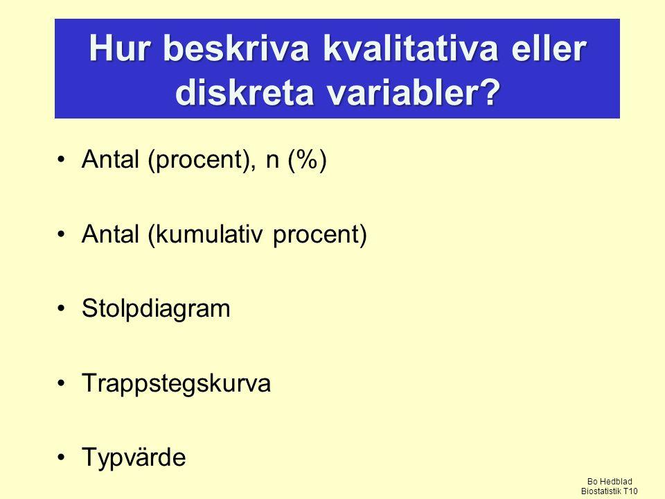 Antal (procent), n (%) Antal (kumulativ procent) Stolpdiagram Trappstegskurva Typvärde Hur beskriva kvalitativa eller diskreta variabler.