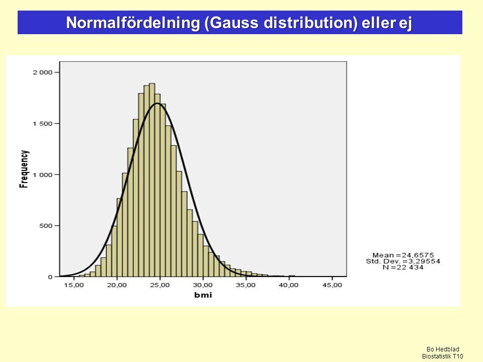 Normalfördelning (Gauss distribution) eller ej Bo Hedblad Biostatistik T10