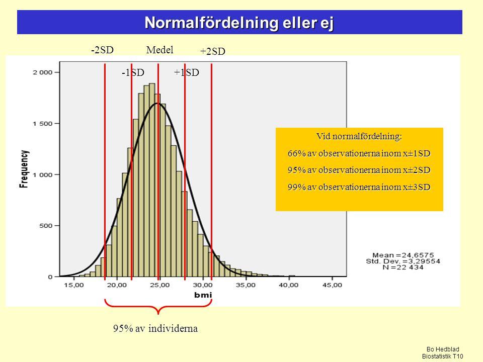 Normalfördelning eller ej Medel +1SD +2SD -1SD -2SD 95% av individerna Vid normalfördelning: 66% av observationerna inom x±1SD 95% av observationerna inom x±2SD 99% av observationerna inom x±3SD Bo Hedblad Biostatistik T10