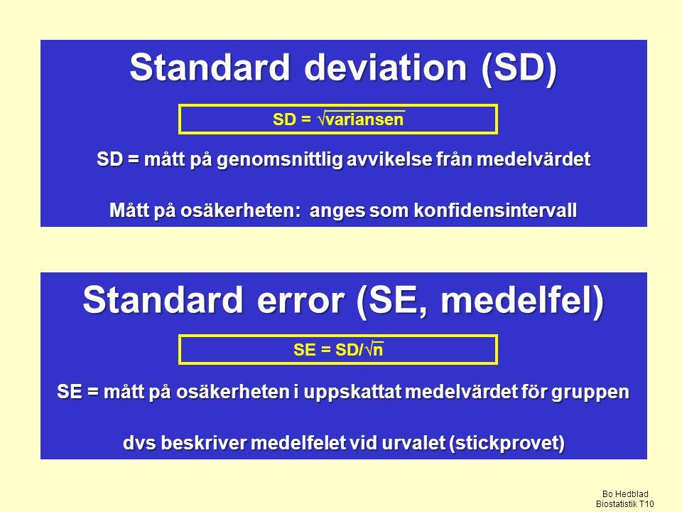 Standard deviation (SD) SD = mått på genomsnittlig avvikelse från medelvärdet Mått på osäkerheten: anges som konfidensintervall SD = √variansen Standard error (SE, medelfel) SE = mått på osäkerheten i uppskattat medelvärdet för gruppen dvs beskriver medelfelet vid urvalet (stickprovet) SE = SD/√n Bo Hedblad Biostatistik T10