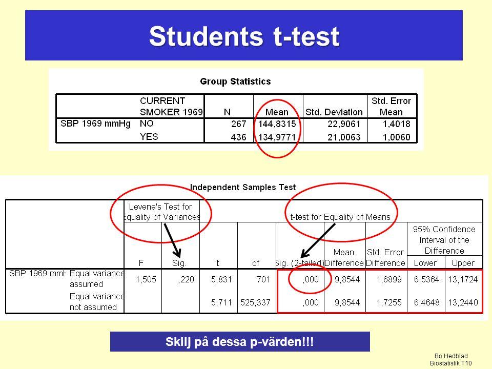Students t-test Bo Hedblad Biostatistik T10 Skilj på dessa p-värden!!!