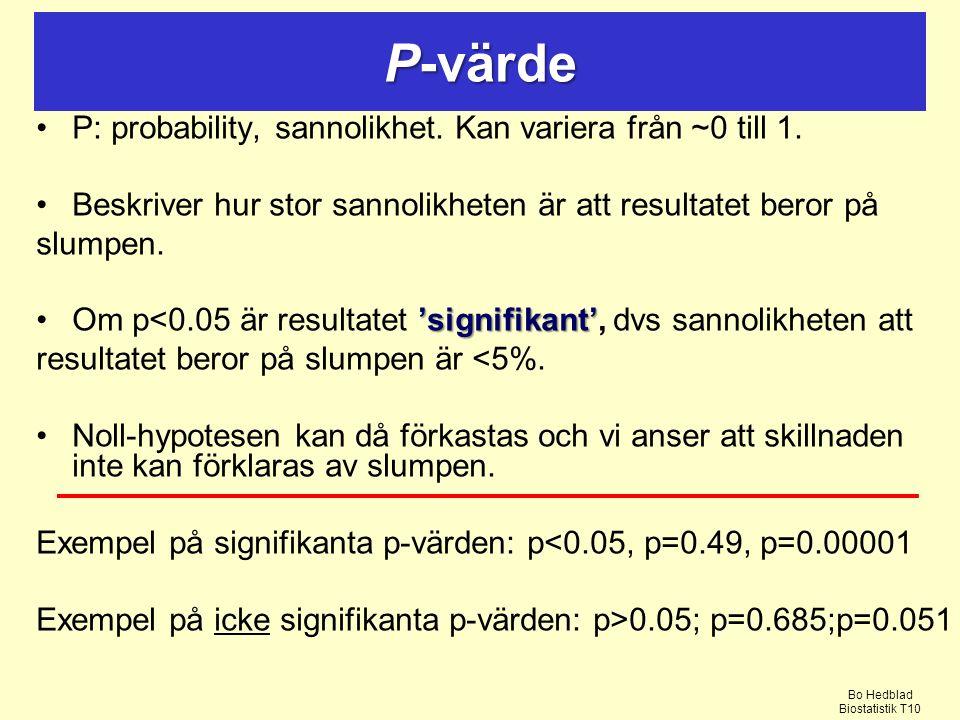 P: probability, sannolikhet.Kan variera från ~0 till 1.