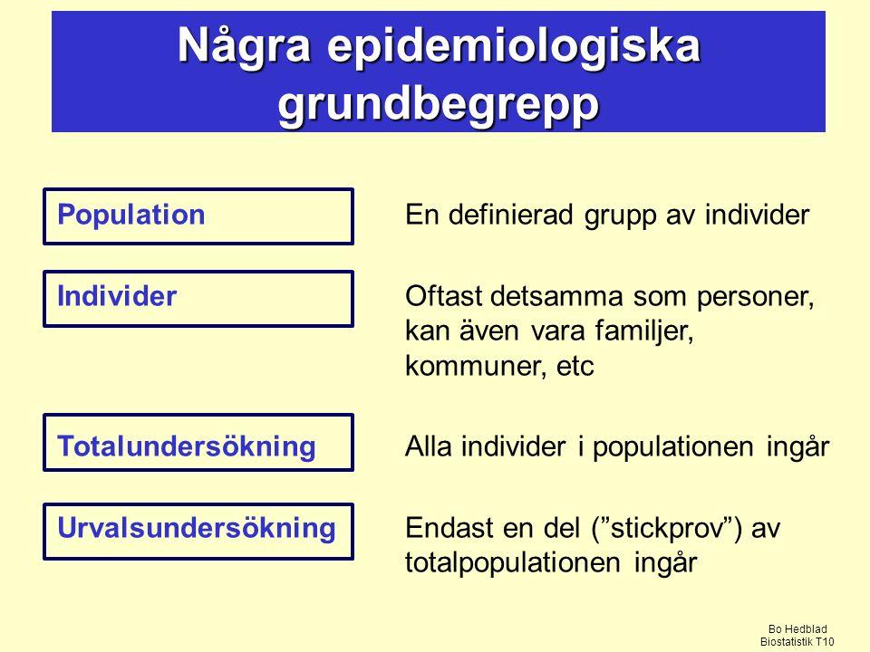 PopulationEn definierad grupp av individer IndividerOftast detsamma som personer, kan även vara familjer, kommuner, etc TotalundersökningAlla individer i populationen ingår UrvalsundersökningEndast en del ( stickprov ) av totalpopulationen ingår Några epidemiologiska grundbegrepp Bo Hedblad Biostatistik T10
