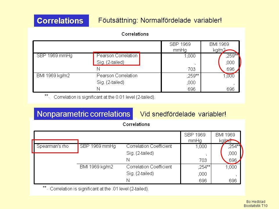 Correlations Nonparametric correlations Föutsättning: Normalfördelade variabler.