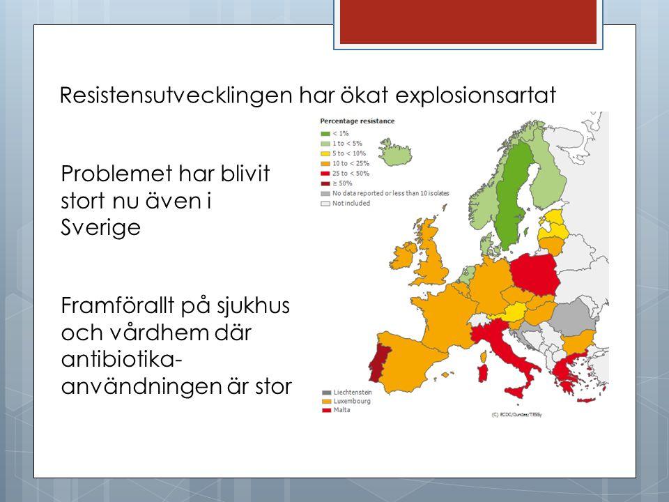 Resistensutvecklingen har ökat explosionsartat Problemet har blivit stort nu även i Sverige Framförallt på sjukhus och vårdhem där antibiotika- använd