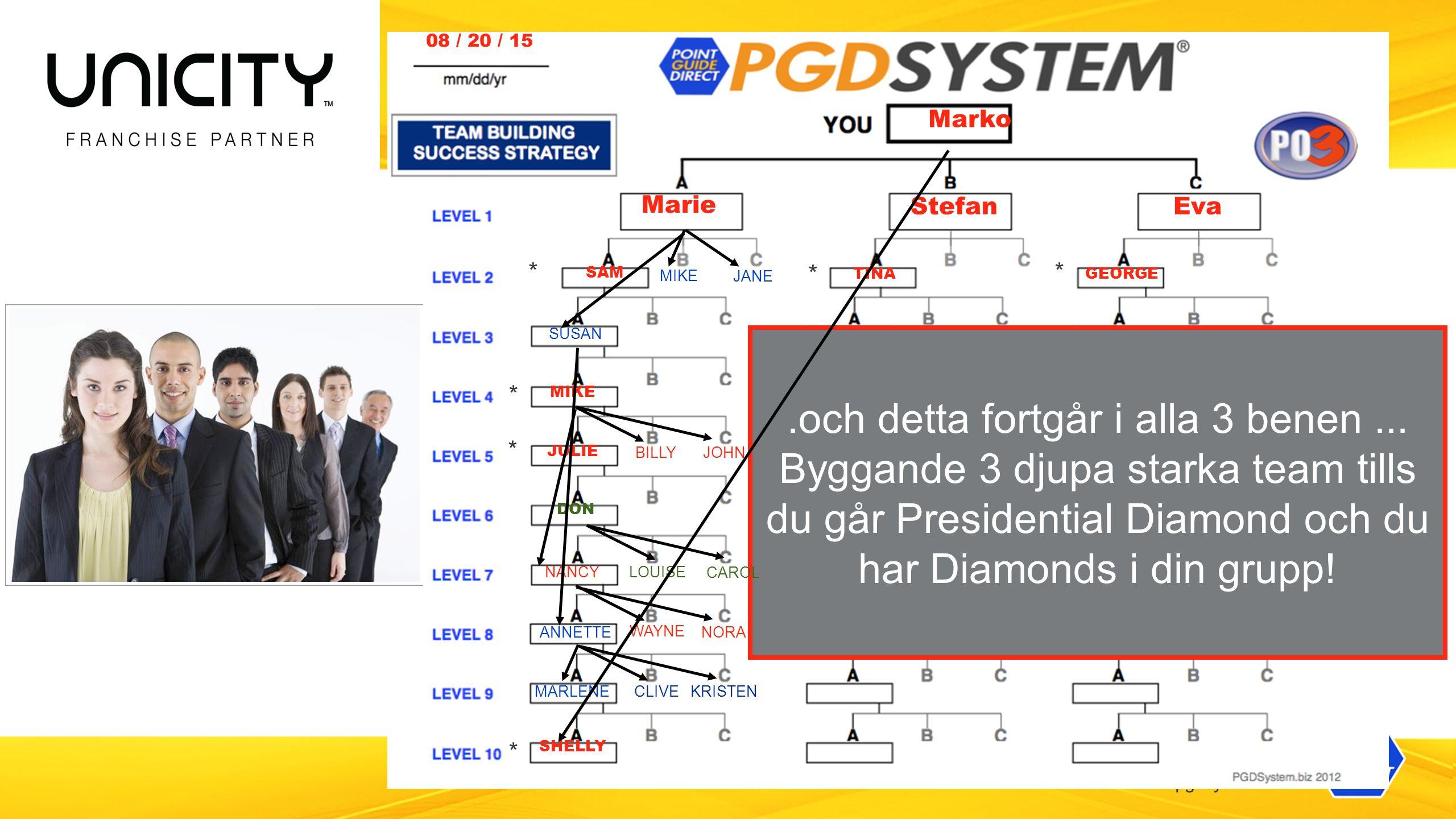 www.pgdsystem.com www.pgdhealth.comww.pgdhealth.com www.pgdsystem.biz VI BYGGER 3 BEN MOT DIAMOND!!.