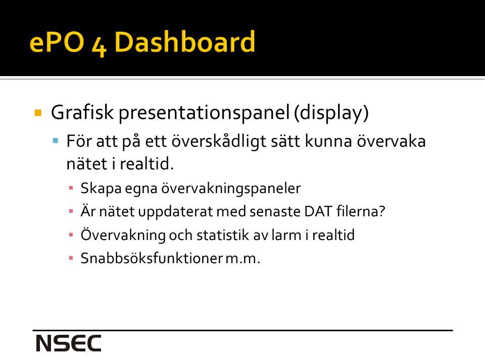  Grafisk presentationspanel (display)  För att på ett överskådligt sätt kunna övervaka nätet i realtid.