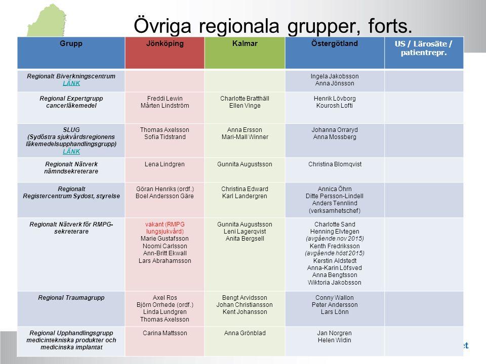 Övriga regionala grupper, forts. GruppJönköpingKalmarÖstergötlandUS / Lärosäte / patientrepr. Regionalt Biverkningscentrum LÄNK Ingela Jakobsson Anna