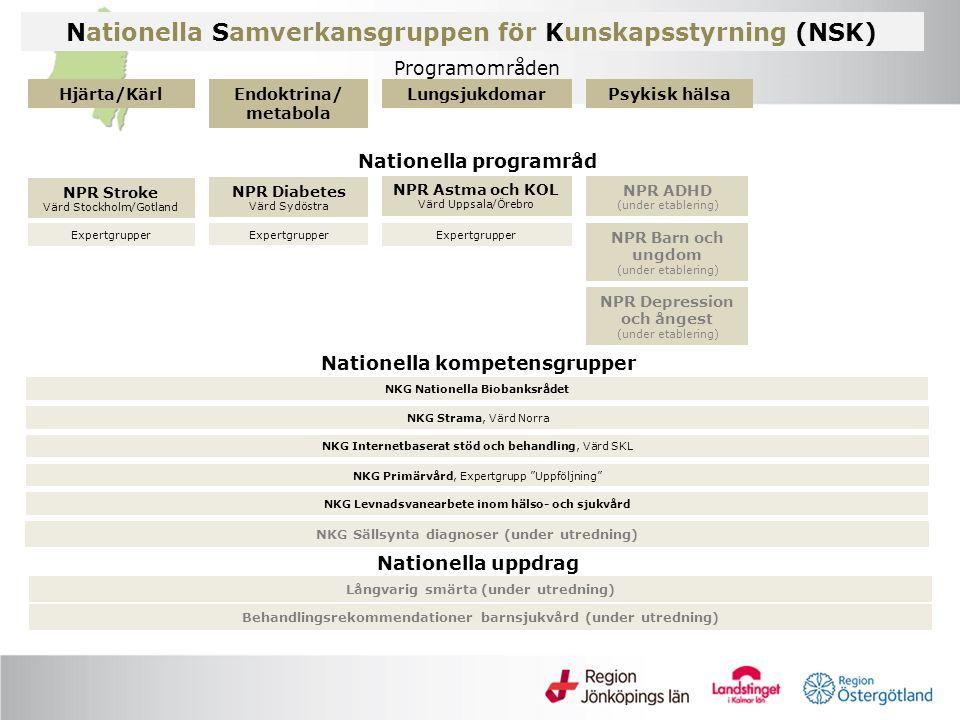 NPR Depression och ångest (under etablering) NPR Barn och ungdom (under etablering) NPR Diabetes Värd Sydöstra NPR Astma och KOL Värd Uppsala/Örebro N