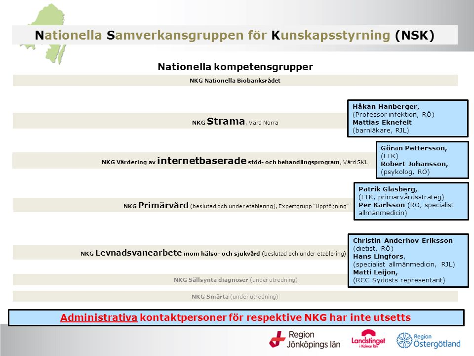 NKG Nationella Biobanksrådet NKG Strama, Värd Norra NKG Värdering av internetbaserade stöd- och behandlingsprogram, Värd SKL NKG Primärvård (beslutad och under etablering), Expertgrupp Uppföljning NKG Levnadsvanearbete inom hälso- och sjukvård (beslutad och under etablering) NKG Sällsynta diagnoser (under utredning) NKG Smärta (under utredning) Nationella kompetensgrupper Håkan Hanberger, (Professor infektion, RÖ) Mattias Eknefelt (barnläkare, RJL) Göran Pettersson, (LTK) Robert Johansson, (psykolog, RÖ) Patrik Glasberg, (LTK, primärvårdsstrateg) Per Karlsson (RÖ, specialist allmänmedicin) Christin Anderhov Eriksson (dietist, RÖ) Hans Lingfors, (specialist allmänmedicin, RJL) Matti Leijon, (RCC Sydösts representant) Administrativa kontaktpersoner för respektive NKG har inte utsetts Nationella Samverkansgruppen för Kunskapsstyrning (NSK)