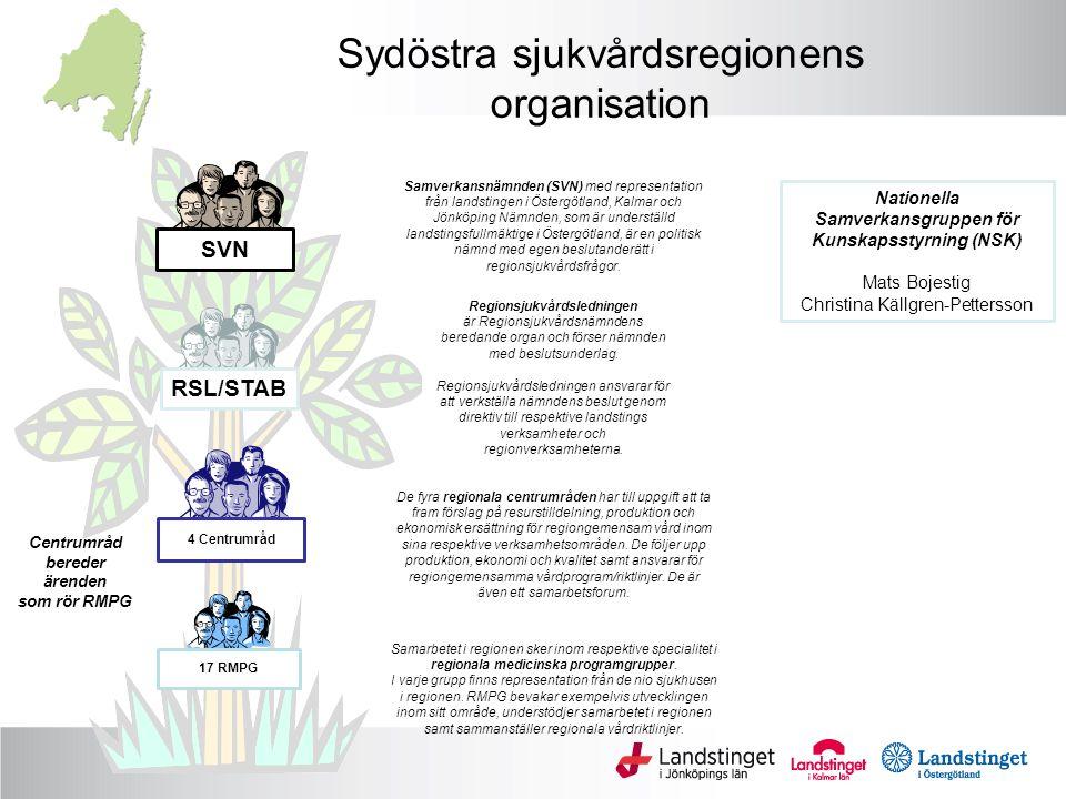 Sydöstra sjukvårdsregionens organisation 17 RMPG Centrumråd bereder ärenden som rör RMPG Samarbetet i regionen sker inom respektive specialitet i regionala medicinska programgrupper.