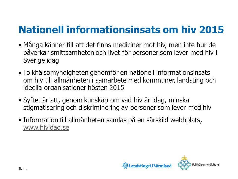 . Sid Nationell informationsinsats om hiv 2015 Många känner till att det finns mediciner mot hiv, men inte hur de påverkar smittsamheten och livet för