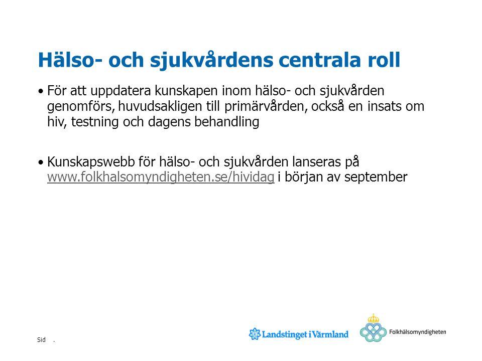 . Sid Kort om hiv Hiv står för humant immunbristvirus Hiv angriper kroppens t-hjälparceller vilka har en avgörande betydelse för immunförsvaret Låga nivåer av t-hjälparceller ökar risken för så kallade opportunistiska infektioner och tumörsjukdomar av vilka flera ingår i förvärvat immunbristsyndrom (aids) Idag lever över 35 miljoner människor i världen med hiv I Sverige lever idag cirka 7 000 personer med känd hivdiagnos I Värmland lever idag cirka 100 personer med känd hivdiagnos