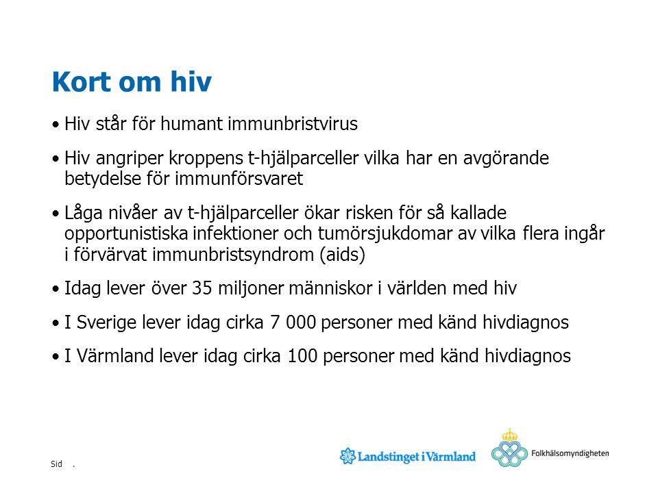 . Sid Kort om hiv Hiv står för humant immunbristvirus Hiv angriper kroppens t-hjälparceller vilka har en avgörande betydelse för immunförsvaret Låga n