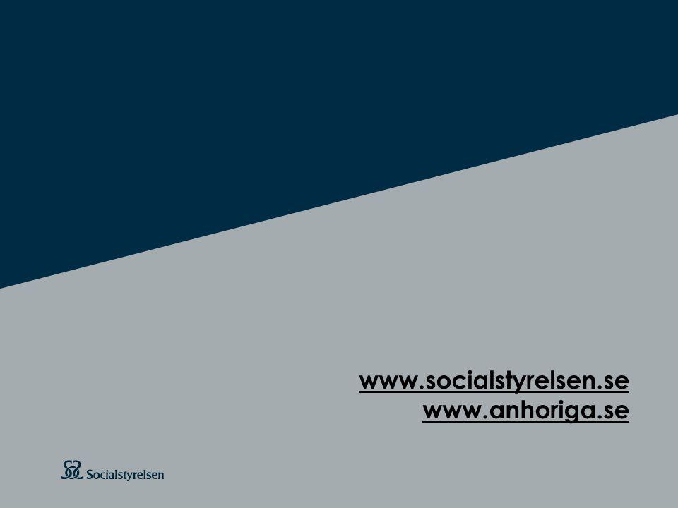 Att visa fotnot, datum, sidnummer Klicka på fliken Infoga och klicka på ikonen sidhuvud/sidfot Klistra in text: Klistra in texten, klicka på ikonen (Ctrl), välj Behåll endast text Rubrik: Century Gothic, bold 26pt www.socialstyrelsen.se www.anhoriga.se