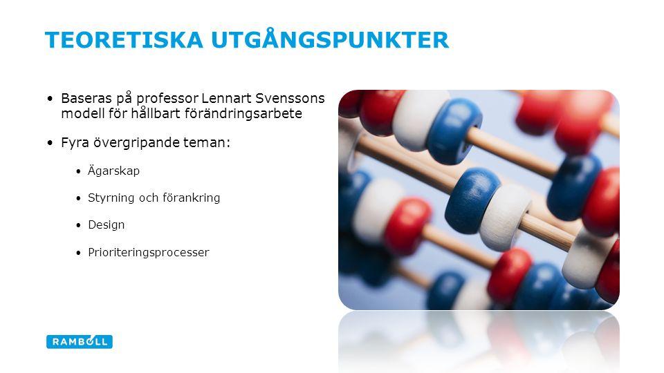 Baseras på professor Lennart Svenssons modell för hållbart förändringsarbete Fyra övergripande teman: Ägarskap Styrning och förankring Design Prioriteringsprocesser TEORETISKA UTGÅNGSPUNKTER Content slide