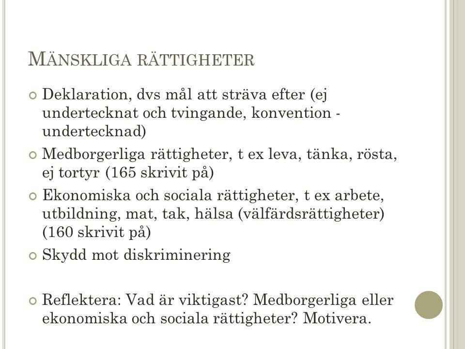 M ÄNSKLIGA RÄTTIGHETER Deklaration, dvs mål att sträva efter (ej undertecknat och tvingande, konvention - undertecknad) Medborgerliga rättigheter, t ex leva, tänka, rösta, ej tortyr (165 skrivit på) Ekonomiska och sociala rättigheter, t ex arbete, utbildning, mat, tak, hälsa (välfärdsrättigheter) (160 skrivit på) Skydd mot diskriminering Reflektera: Vad är viktigast.