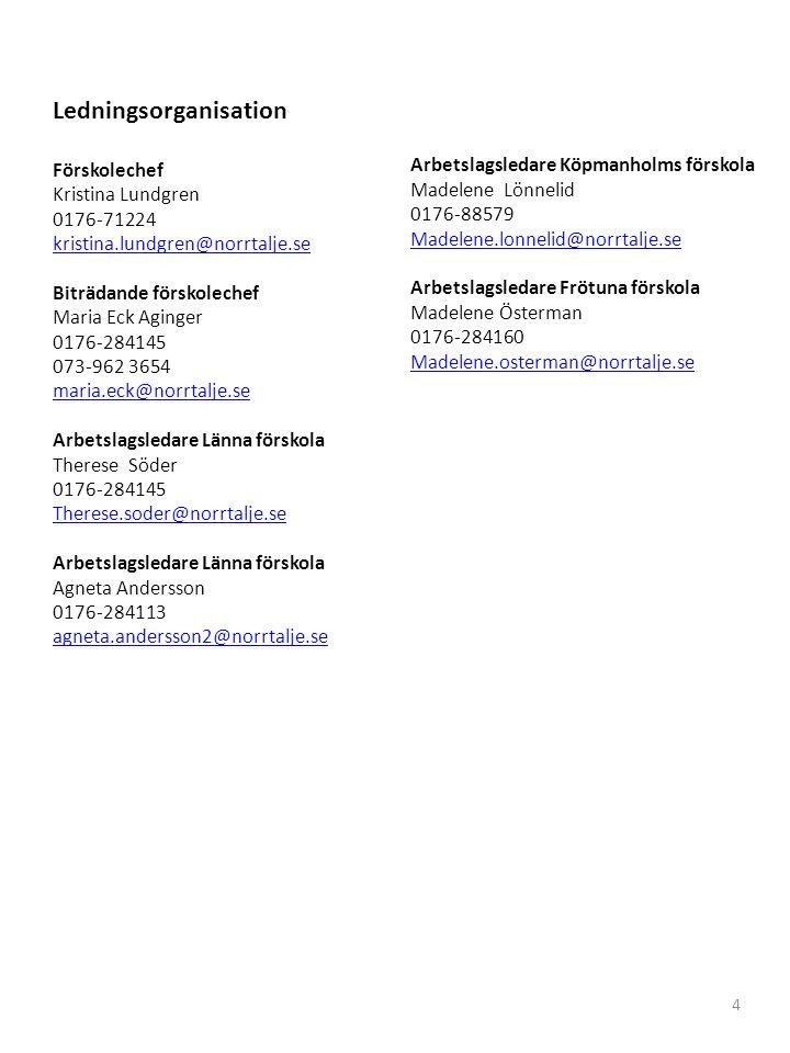 Ledningsorganisation Förskolechef Kristina Lundgren 0176-71224 kristina.lundgren@norrtalje.se Biträdande förskolechef Maria Eck Aginger 0176-284145 073-962 3654 maria.eck@norrtalje.se Arbetslagsledare Länna förskola Therese Söder 0176-284145 Therese.soder@norrtalje.se Arbetslagsledare Länna förskola Agneta Andersson 0176-284113 agneta.andersson2@norrtalje.se Arbetslagsledare Köpmanholms förskola Madelene Lönnelid 0176-88579 Madelene.lonnelid@norrtalje.se Arbetslagsledare Frötuna förskola Madelene Österman 0176-284160 Madelene.osterman@norrtalje.se 4