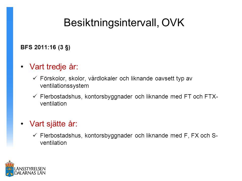 Besiktningsintervall, OVK BFS 2011:16 (3 §) Vart tredje år: Förskolor, skolor, vårdlokaler och liknande oavsett typ av ventilationssystem Flerbostadshus, kontorsbyggnader och liknande med FT och FTX- ventilation Vart sjätte år: Flerbostadshus, kontorsbyggnader och liknande med F, FX och S- ventilation