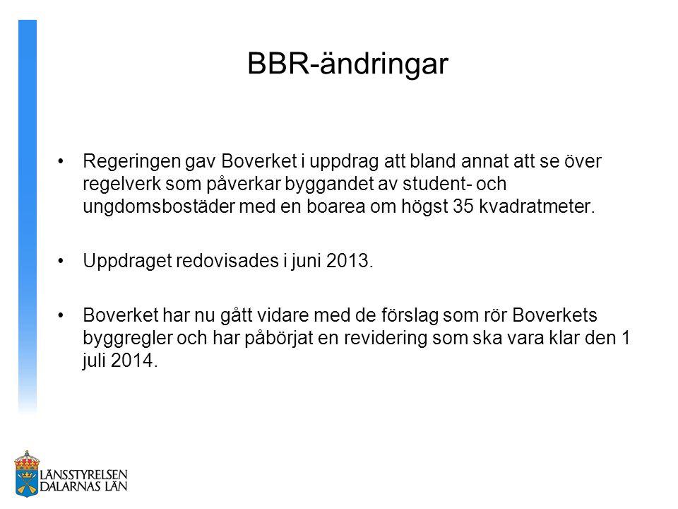 BBR-ändringar Regeringen gav Boverket i uppdrag att bland annat att se över regelverk som påverkar byggandet av student- och ungdomsbostäder med en boarea om högst 35 kvadratmeter.