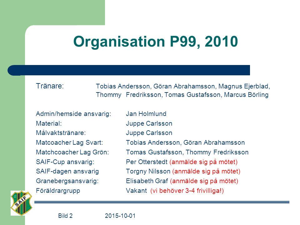 Säsongsplanering P99, 2010 2 lag, Lag Svart, Lag Grönt i 7-manna P99 serie (ej geografiskt uppdelat, ny indelning för 2010) 2 träningar i veckan (tisd-torsd om vi får välja) Träningsmatcher april Cuper (preliminärt): 12-14 mars (alt 6 mars), Cykelstället Cup (1 lag i P99, U-laget i P98), Diös 24 april Nelins Cup), 2 lag, Ekeby 1-4 juli, Globall Cup Enköping, 2 lag, övernattning torsd-sön, kostnad 600 kr/barn 14-15 augusti (alt 21-22/8), SAIF cupen 2-3 oktober, Park-cupen Bild 3 2015-10-01