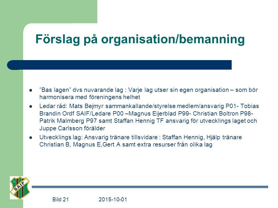 """Förslag på organisation/bemanning """"Bas lagen"""" dvs nuvarande lag : Varje lag utser sin egen organisation – som bör harmonisera med föreningens helhet L"""