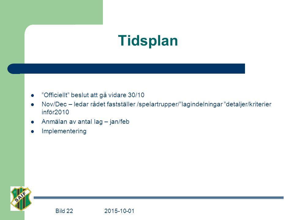 """Tidsplan """"Officiellt"""" beslut att gå vidare 30/10 Nov/Dec – ledar rådet fastställer /spelartrupper/""""lagindelningar """"detaljer/kriterier inför2010 Anmäla"""