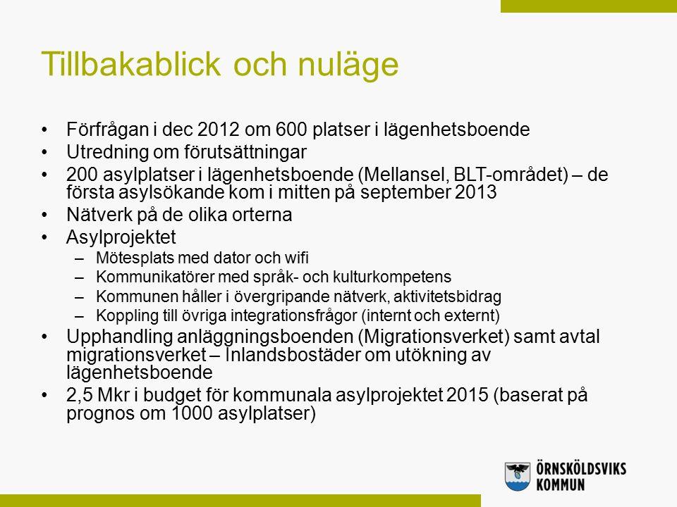 Tillbakablick och nuläge Förfrågan i dec 2012 om 600 platser i lägenhetsboende Utredning om förutsättningar 200 asylplatser i lägenhetsboende (Mellansel, BLT-området) – de första asylsökande kom i mitten på september 2013 Nätverk på de olika orterna Asylprojektet –Mötesplats med dator och wifi –Kommunikatörer med språk- och kulturkompetens –Kommunen håller i övergripande nätverk, aktivitetsbidrag –Koppling till övriga integrationsfrågor (internt och externt) Upphandling anläggningsboenden (Migrationsverket) samt avtal migrationsverket – Inlandsbostäder om utökning av lägenhetsboende 2,5 Mkr i budget för kommunala asylprojektet 2015 (baserat på prognos om 1000 asylplatser)